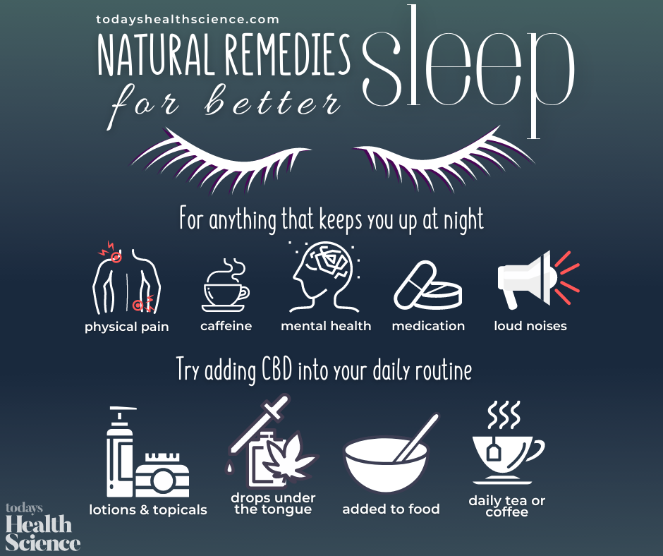 Chart for sleeping remedies.